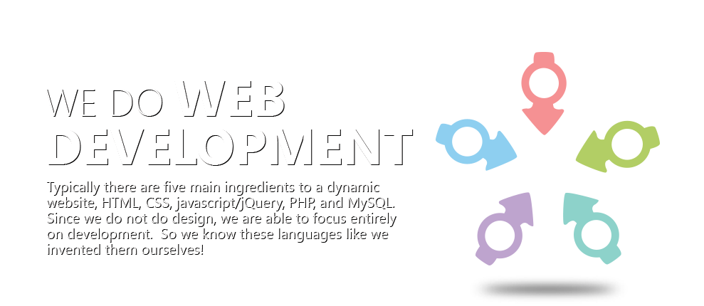 We Do Web Development - Typically there are five main ingredients to a dynamic website, HTML, CSS, javascript/jQuery, PHP, and MySQL.
